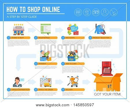 Online shopping infographic guide. Concept vector illustration in flat style design. How to order and pay for products on internet.