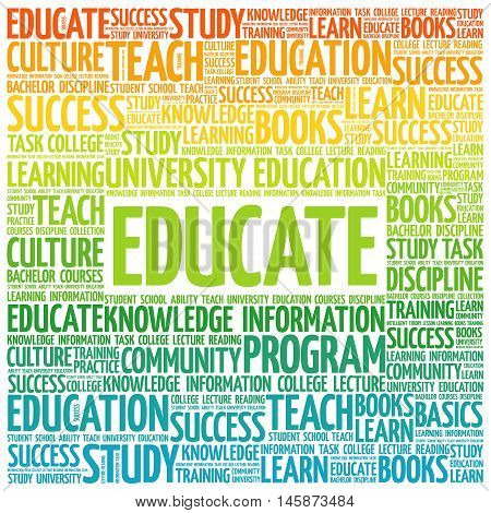 EDUCATE word cloud education business concept, presentation background