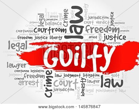 Guilty word cloud concept , presentation background