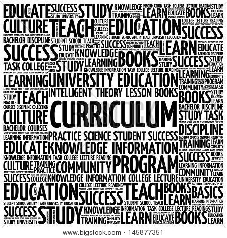 Curriculum Word Cloud