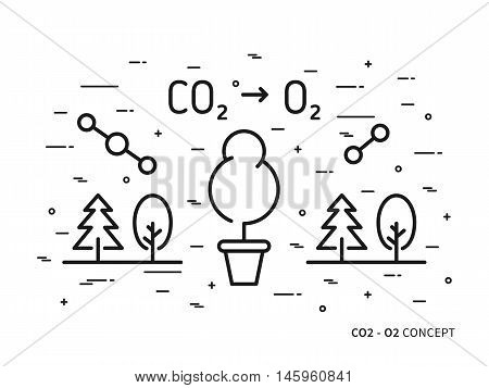 Co2 Carbon Dioxide To O2 Oxygen Linear Vector Illustration