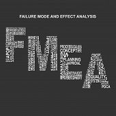 Failure mode and effect analysis typography background. Dark background with main title FMEA filled by other words related with failure mode and effect analysis method. Vector illustration poster
