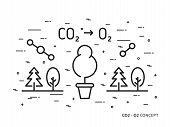 CO2 carbon dioxide to O2 oxygen linear vector illustration with trees forest plant atom molecule. Natural ecology ecological oxygen creative graphic concept. Natural eco oxygen process for science chemistry biology. poster