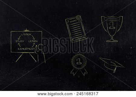 Genius Mind Conceptual Illustration: Teacher With Blackboard Next To Group Of Education Accomplishme
