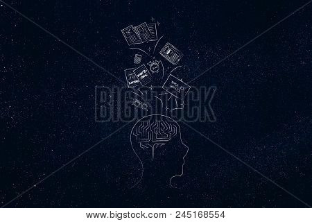 Genius Mind Conceptual Illustration: Head Profile With Brain Iconand  With School Items Going In Or