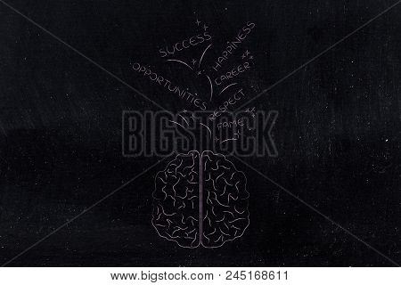 Genius Mind Conceptual Illustration: Brain With Success And Opportunities-related Captions Going In