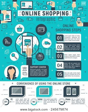 Online Shopping Infographic For Internet Business Design. Mobile And Online Purchase Graph And Chart