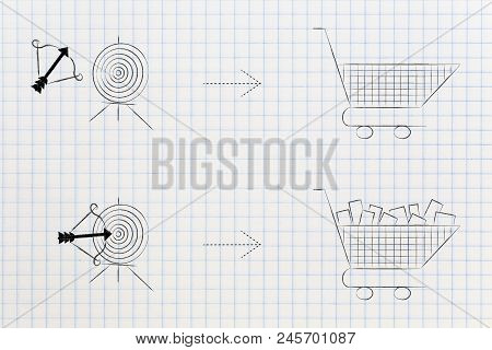 Successful Or Unsuccessful Marketing For Yout Target Market Conceptual Illustration: Empty Shopping