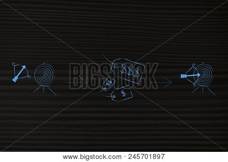 Successful Or Unsuccessful Marketing For Yout Target Market Conceptual Illustration: Produc Tags Wit