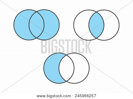 Mathematical Sets Illustration: Union, Intersection, And Subtraction