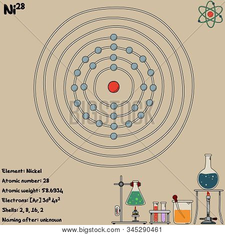 Large And Colorful Infographic On The Element Of Nickel.