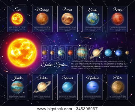 Realistic Solar System With Planets And Satellites. Astronomy And Astrophysics Banner With Nine Plan