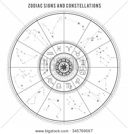 Astrological Circle With Zodiac Constellations. 12 Zodiac Signs With Titles