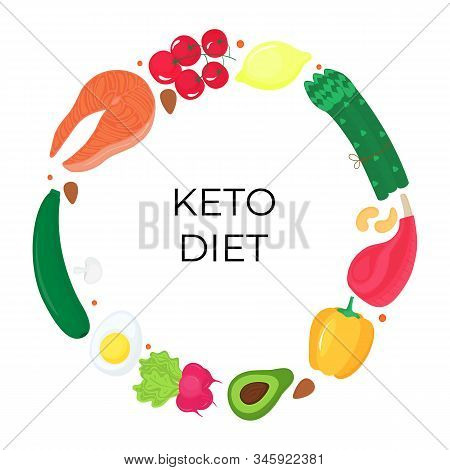 Keto Frame From Food. Ketogenic Diet Concept. Healthy Menu. Low Carb, High Fat.