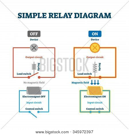 Relay Load And Control Switch Example Diagram Drawing, Vector Illustration Scheme With Output And In