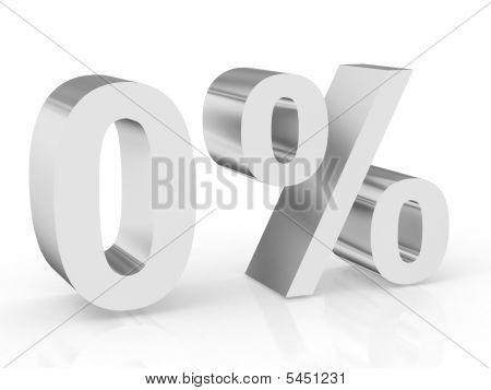 Zero Percent 3D