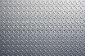 rough texture of black steel sheet have pattern drop poster