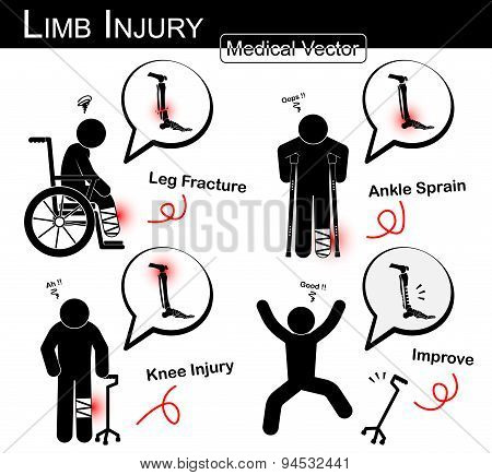Set Of Limb Injury