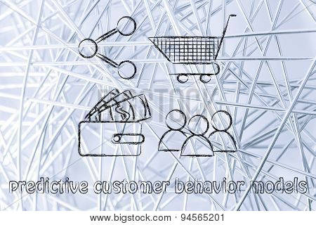 predictive customer behavior models: clients wallet shopping cart and sharing button poster