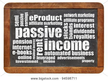 financial concept - passive income word cloud in white chalk on an isolated vintage blackboard