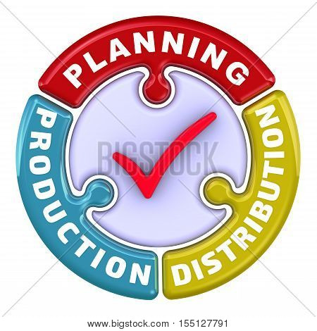 Planning, production, distribution. The check mark in the form of a puzzle. The inscription