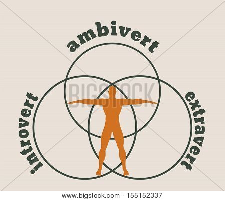 Extravert, introvert and ambivert metaphor. Image relative to human psychology