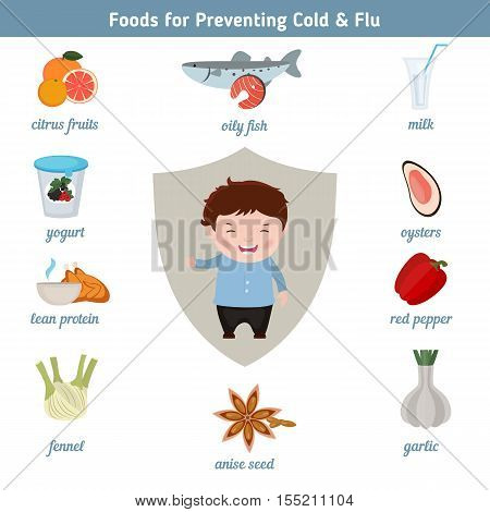 Foods for preventing cold and flu. Infographic element. Health concept.