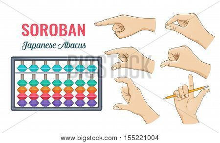 Japanese abacus Soroban. Icons hand gestures and scores for mental arithmetic schools