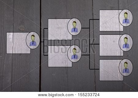 Business organogram with white badges on dark wooden background