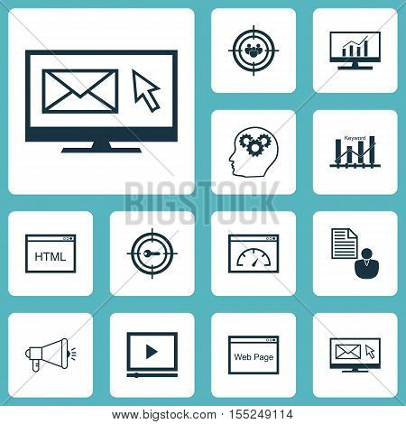 Set Of Advertising Icons On Brain Process, Loading Speed And Focus Group Topics. Editable Vector Ill