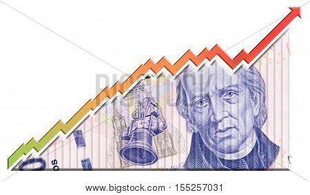 Money Growth Graph