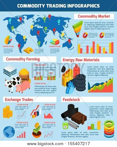 Commodity trading infographic set with commodity market symbols isometric vector illustration