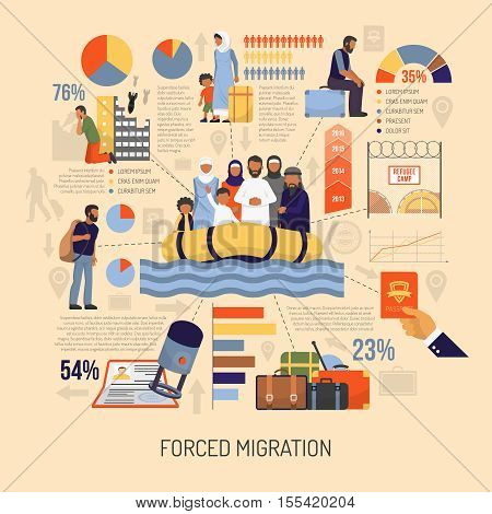 Flat forced immigration infographics presenting statistical information about immigrants and refugees vector illustration