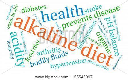 Alkaline Diet Word Cloud