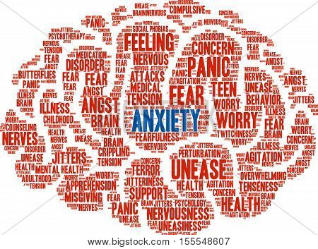 Anxiety Brain word cloud on a white background.
