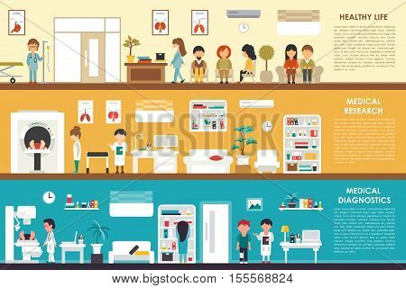 Healthy Life Medical Research Diagnostics flat hospital interior concept web vector illustration. Doctor, Nurse, Queue, Clinic. Medicine service presentation