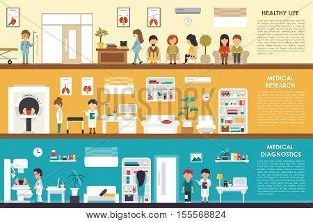 Healthy Life Medical Research Diagnostics flat hospital interior concept web vector illustration. Doctor, Nurse, Queue, Clinic. Medicine service presentation