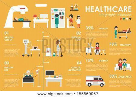 Flat medical timeline Medicine services doctor nurse first aid web infographics vector illustration. MRI Scan Diagnosis Hospital staff  Ambulance Doctor Nurse icon. Healthy life concept