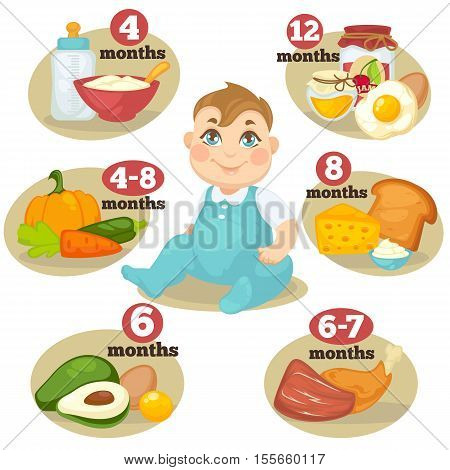 Healthy food for babies in different age. Information with healthy nutrition for child. Vector set with illustration. Cartoon infographic elements isolated on white background