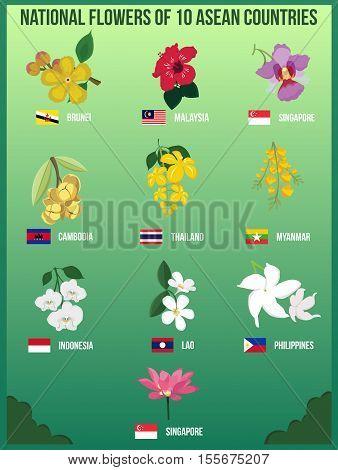 Vector illustration of  Asean Economics CommunityAEC flower