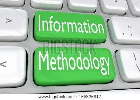 Information Methodology Concept