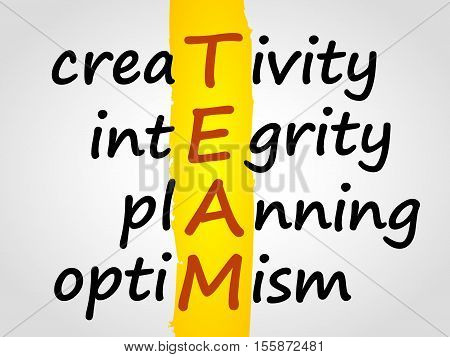 TEAM abbreviation. Business concept. Creativity, integrity, planning, optimism.