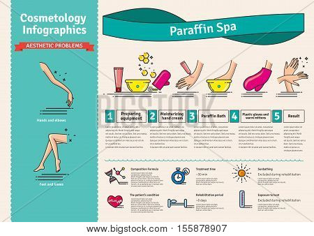 Vector Illustrated set with Paraffin Spa Treatment. Infographics with icons of cosmetic procedures for skin.