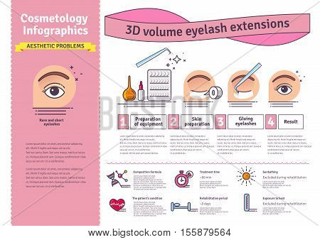Vector Illustrated set with salon 3D volume eyelash extensions. Infographics with icons of cosmetic procedures for eyelash. poster