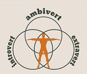 Extravert, introvert and ambivert metaphor. Image relative to human psychology poster
