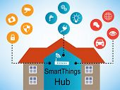 Smart things conected. Remote home control online. Smart Home Technology Internet networking concept. Internet of things/Smart home automation. Internet of things poster