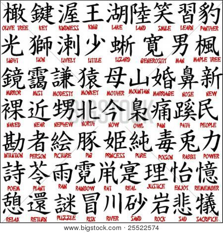 katie in chinese writing The work is a simple yet powerful process of inquiry that teaches you to identify and question the thoughts that cause all the suffering in the world.