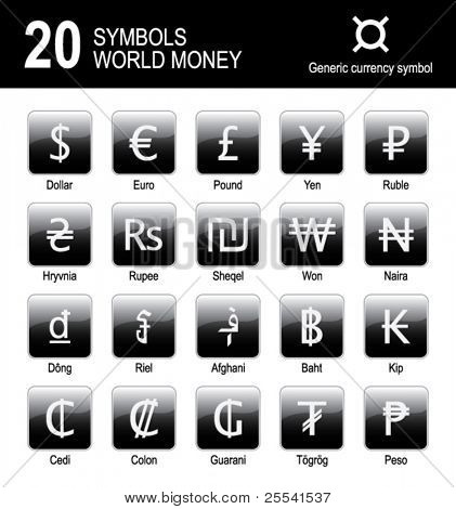 Symbols of world money