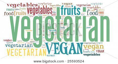 Tagcloud: vegan food