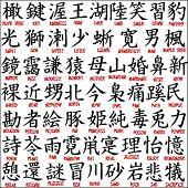 Japanese kanji - chinese symbols 7 poster